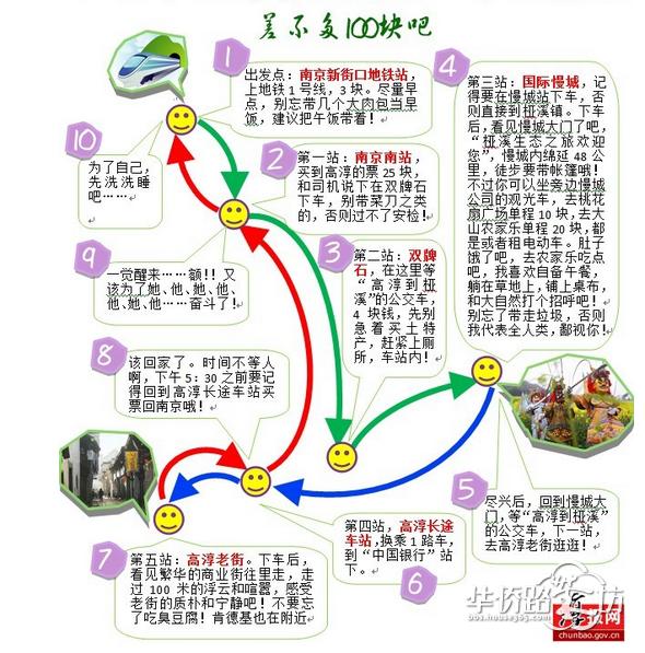 南京高淳一日游,手绘地图,教你